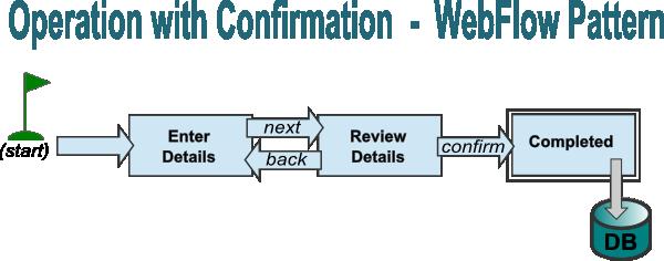 confirmation-webflow